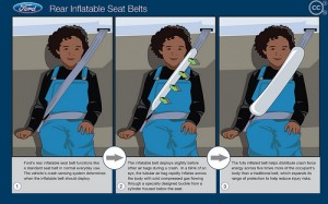 ford rear inflatable seatbelts